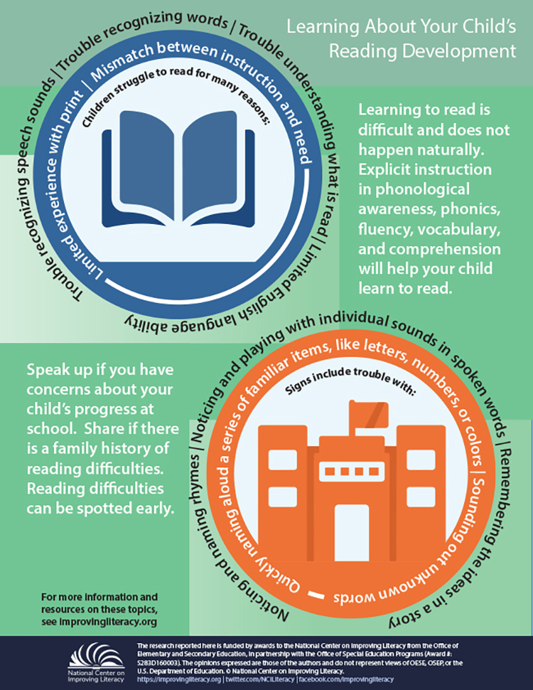 Learning About Your Child's Reading Development   National