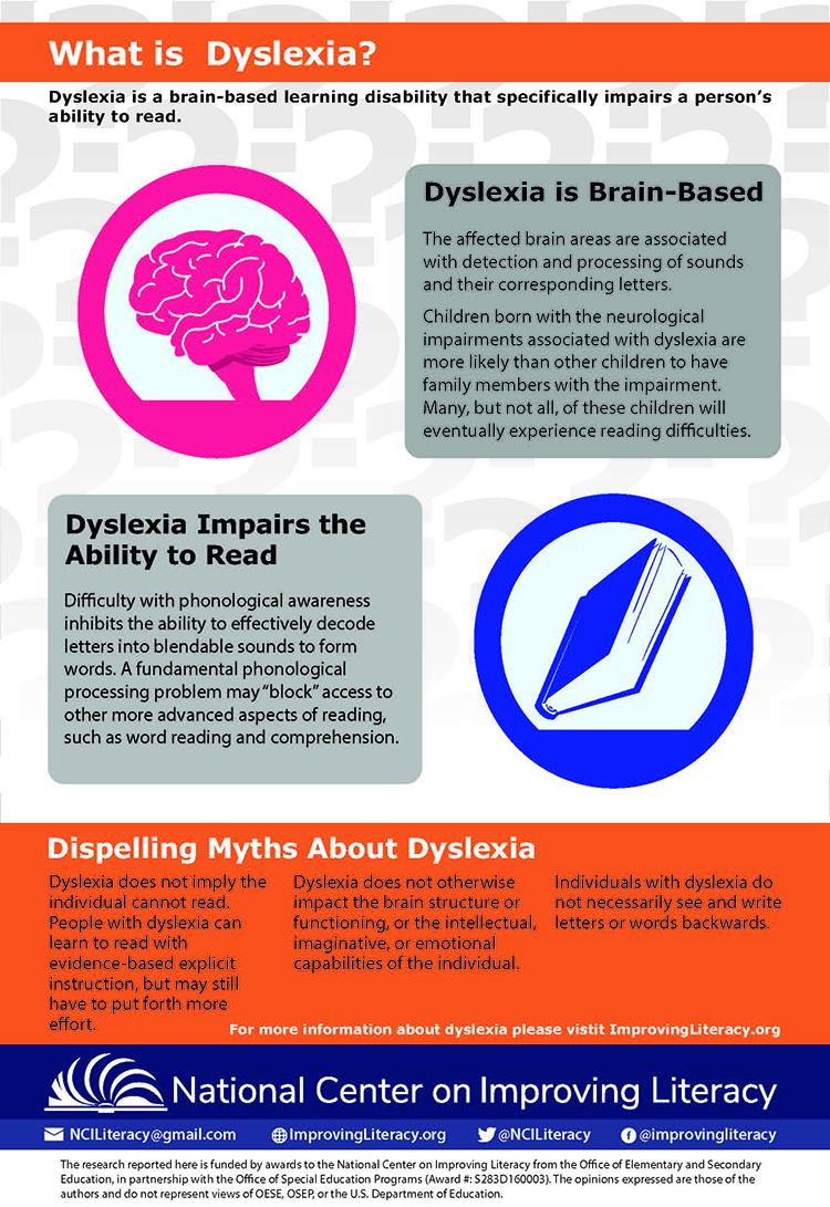 dyslexia examples