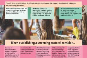 Best Practices in Universal Screening