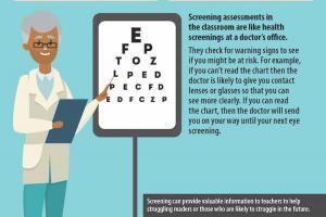 Understanding Screening: Overall Screening and Assessment