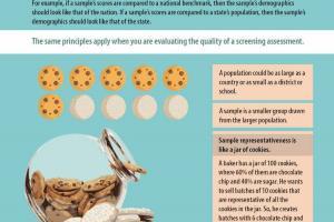 Understanding Screening: Sample Representativeness